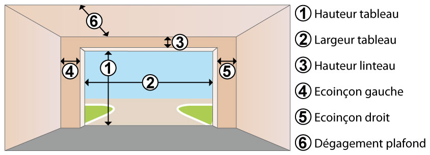 Porte garage standard wikiliafr for Dimension d une porte de garage standard