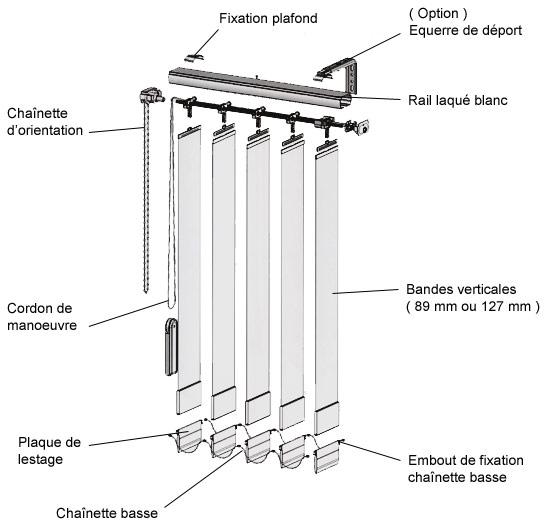 stores lamelles verticales. Black Bedroom Furniture Sets. Home Design Ideas