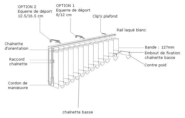 stores bandes trap ze descriptif. Black Bedroom Furniture Sets. Home Design Ideas