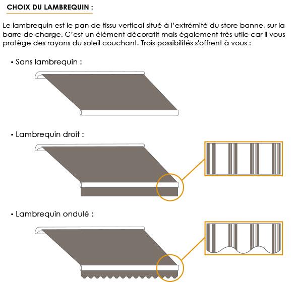 Lambrequin