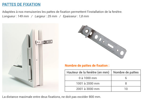 Fen tre pvc sur mesure stores for Fixation fenetre pvc