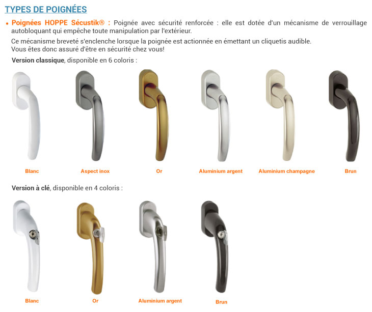 Porte fen tre pvc porte fen tre sur mesure stores for Poignee de porte couleur