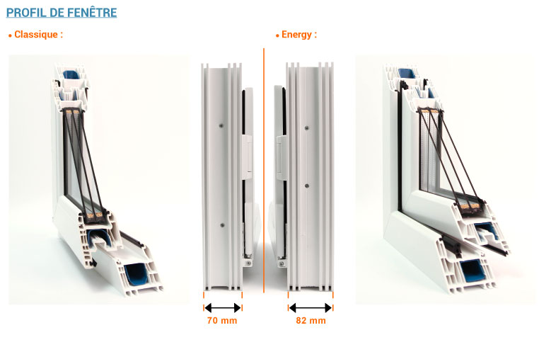 ᐅ Porte Fenêtre Pvc Avec Volet Roulant Stores Discountcom