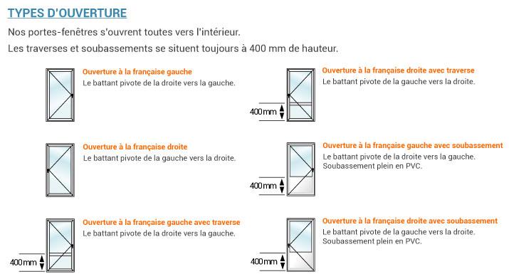 ᐅ Porte Fenetre Pvc Sur Mesure Stores Discount