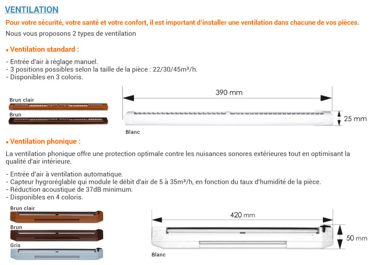 Fen tre pvc sur mesure stores for Ventilation fenetre