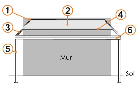 Composants d'une pergola sur mesure