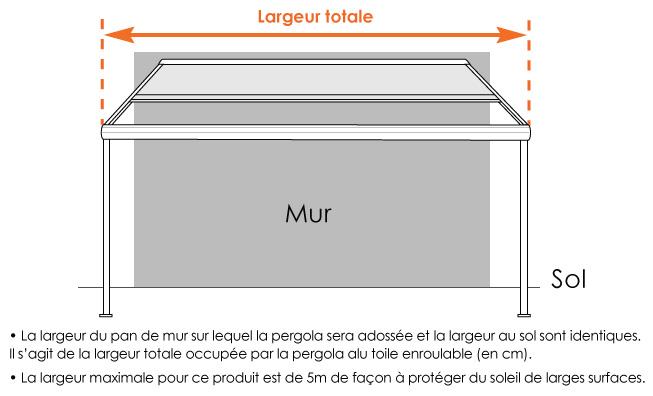 Pop up qui explique ce à quoi correspond la largeur totale pour une pergola alu toile enroulable
