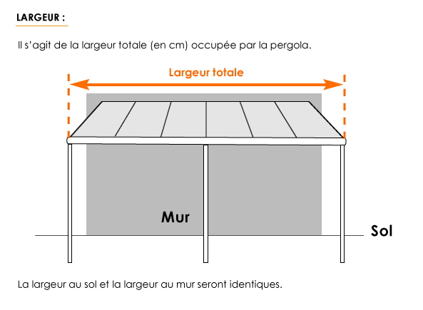 pergola adoss e en aluminium sur mesure stores. Black Bedroom Furniture Sets. Home Design Ideas