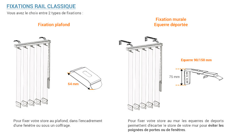 Fixations pour un rail classique de store trapeze sur mesure