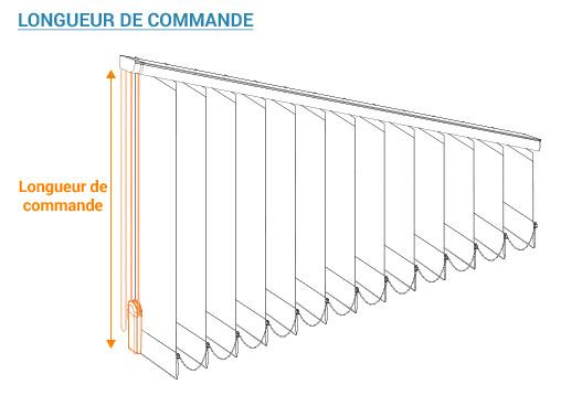 Longueur de commande pour un store trapeze sur mesure