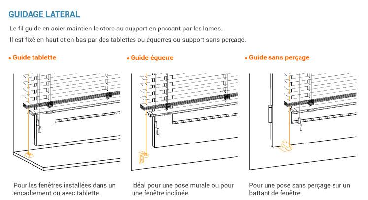 trois types de guidage proposés : tablette, équerre, sans perçage